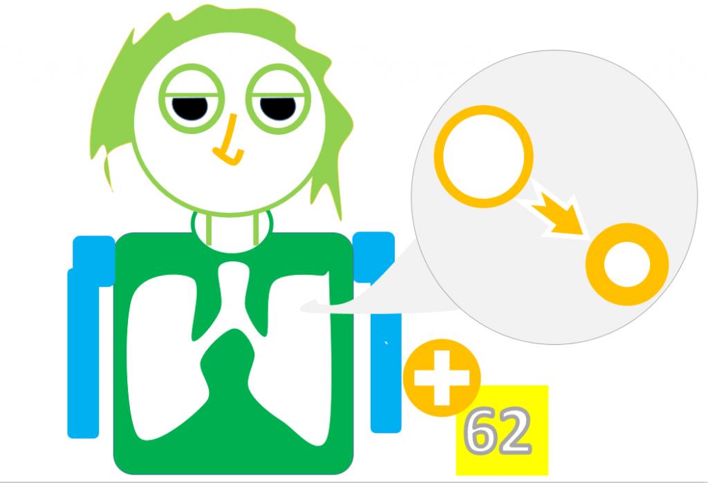 PPOK (Penyakit Paru Obstruktif Menahun) Penyebab penanganan